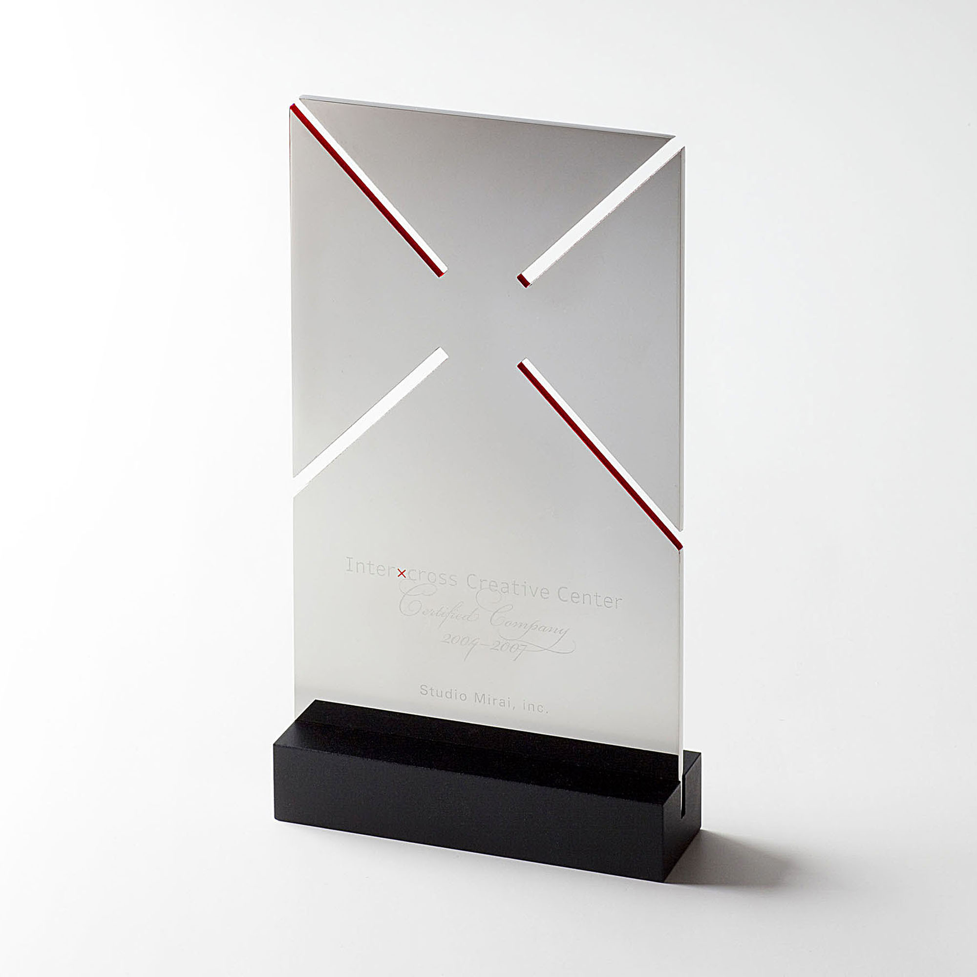 ICC Award 2007